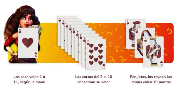 Valor de las cartas del blackjack