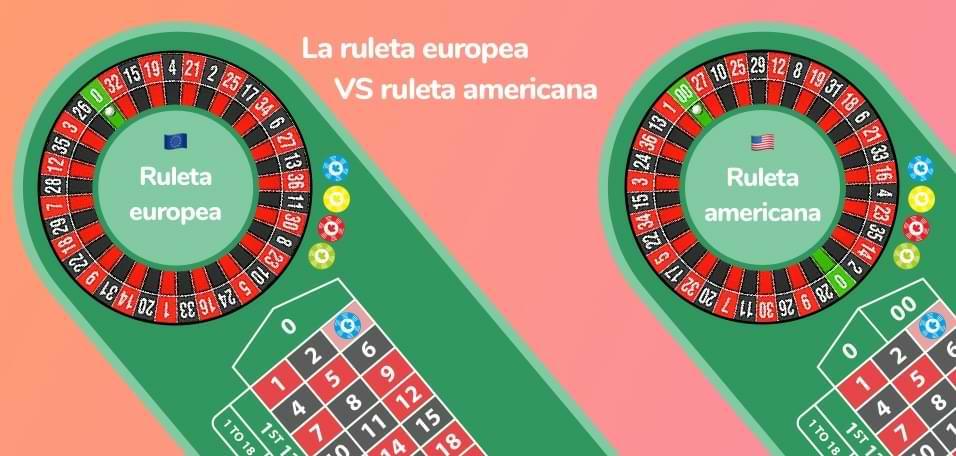 La ruleta europea contra la americana